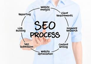 12 Questions To Ask Before Hiring An SEO Company