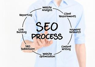 What Can Search Engine Marketing Do For My Business