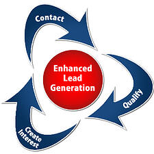 Lead-Generation-Picture