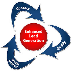 Find Top Sales Lead Generation Companies