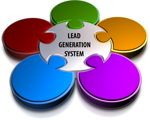 Is Telemarketing Lead Generation Effective